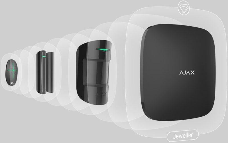 Πρωτόκολλο επικοινωνίας Jeweller του ασύρματου συναγερμού AJAX Starter Kit Plus για σύνδεση με ασύρματους αισθητήρες.